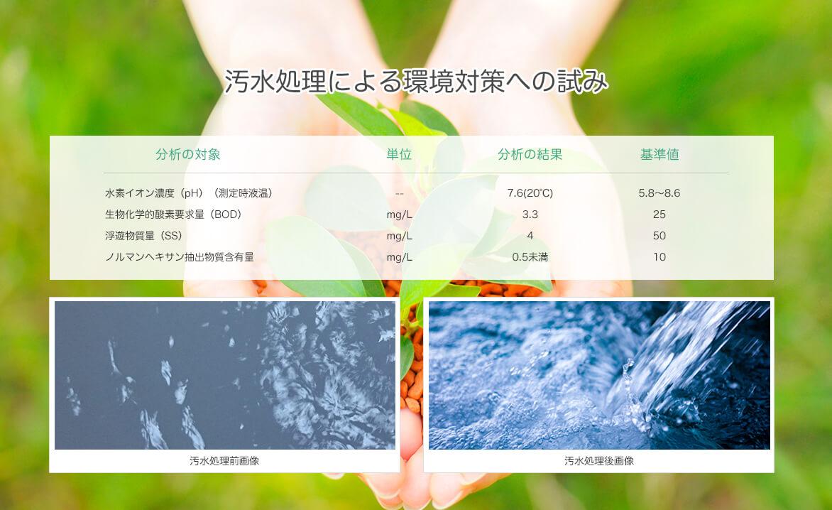 汚水処理による環境対策への試み